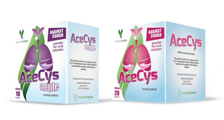 AceCys