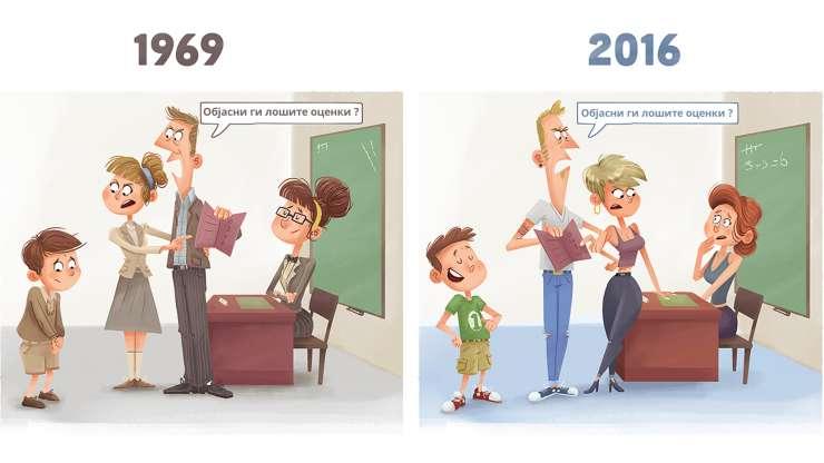 Воспитување на децата – тогаш и сега